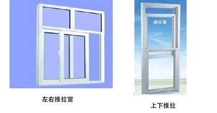 铝合金门窗加工设备厂家教你认识铝合金门窗各种窗型及特点